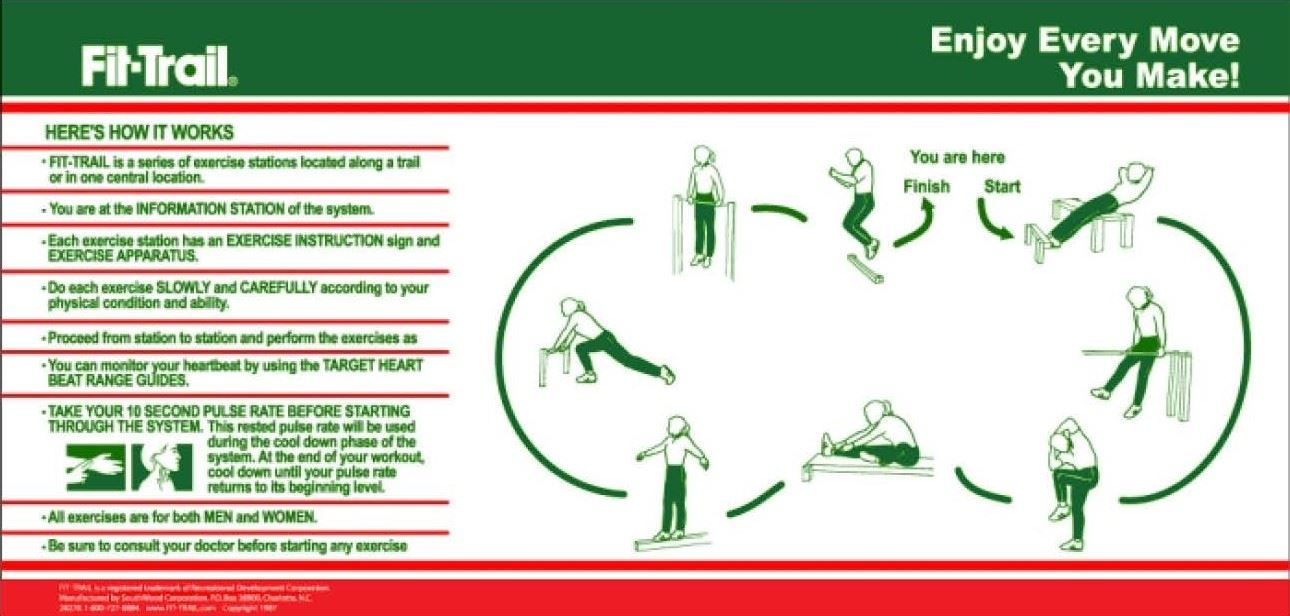 Exercise Stations Graphic