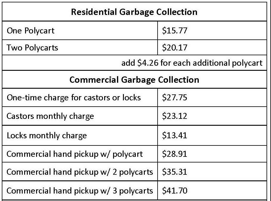 Residential Garbage Collection_Page_1
